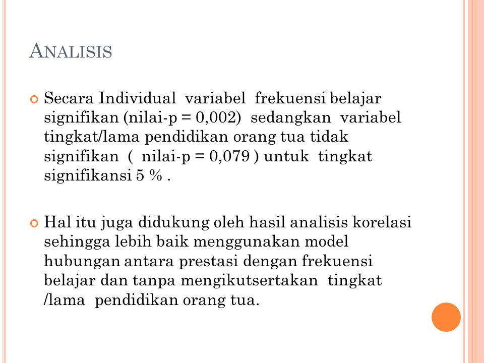 A NALISIS Secara Individual variabel frekuensi belajar signifikan (nilai-p = 0,002) sedangkan variabel tingkat/lama pendidikan orang tua tidak signifikan ( nilai-p = 0,079 ) untuk tingkat signifikansi 5 %.