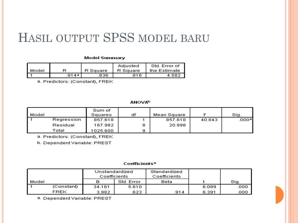 H ASIL OUTPUT SPSS MODEL BARU