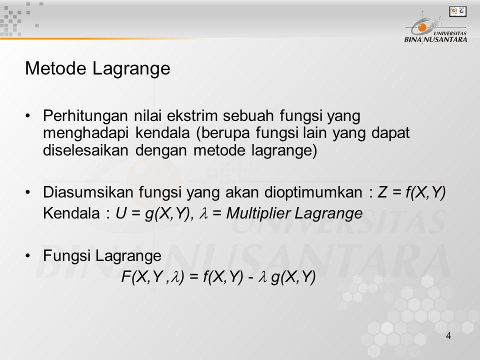 5 Syarat Perlu: Fx(X,Y, ) = fx - gx = 0 Fy(X,Y, ) = fy - gy = 0 Syarat Cukup: »Fxx < 0 dan Fyy < 0  Maksimum »Fxx > 0 dan Fyy > 0  Minimum