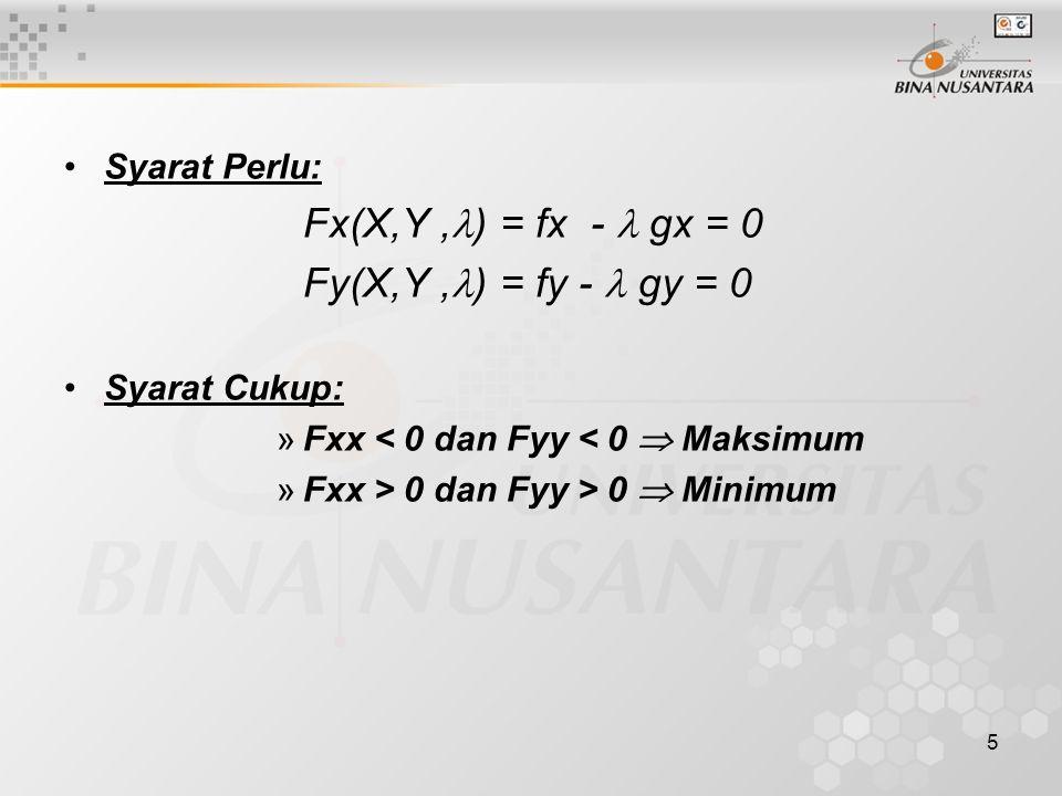 6 Contoh Kasus : Suatu perusahaan menghasilkan dua jenis mesin X dan Y.