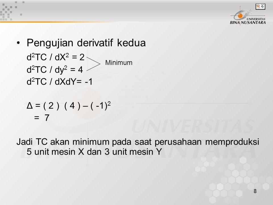 8 Pengujian derivatif kedua d 2 TC / dX 2 = 2 d 2 TC / dy 2 = 4 d 2 TC / dXdY= -1 Δ = ( 2 ) ( 4 ) – ( -1) 2 = 7 Jadi TC akan minimum pada saat perusah