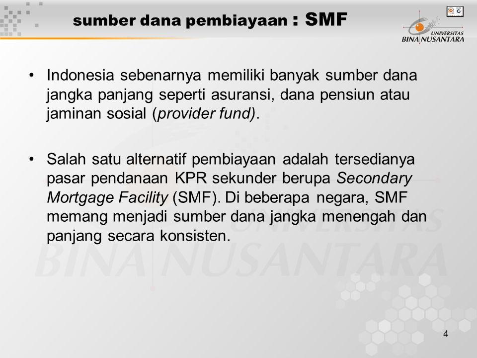 4 sumber dana pembiayaan : SMF Indonesia sebenarnya memiliki banyak sumber dana jangka panjang seperti asuransi, dana pensiun atau jaminan sosial (pro