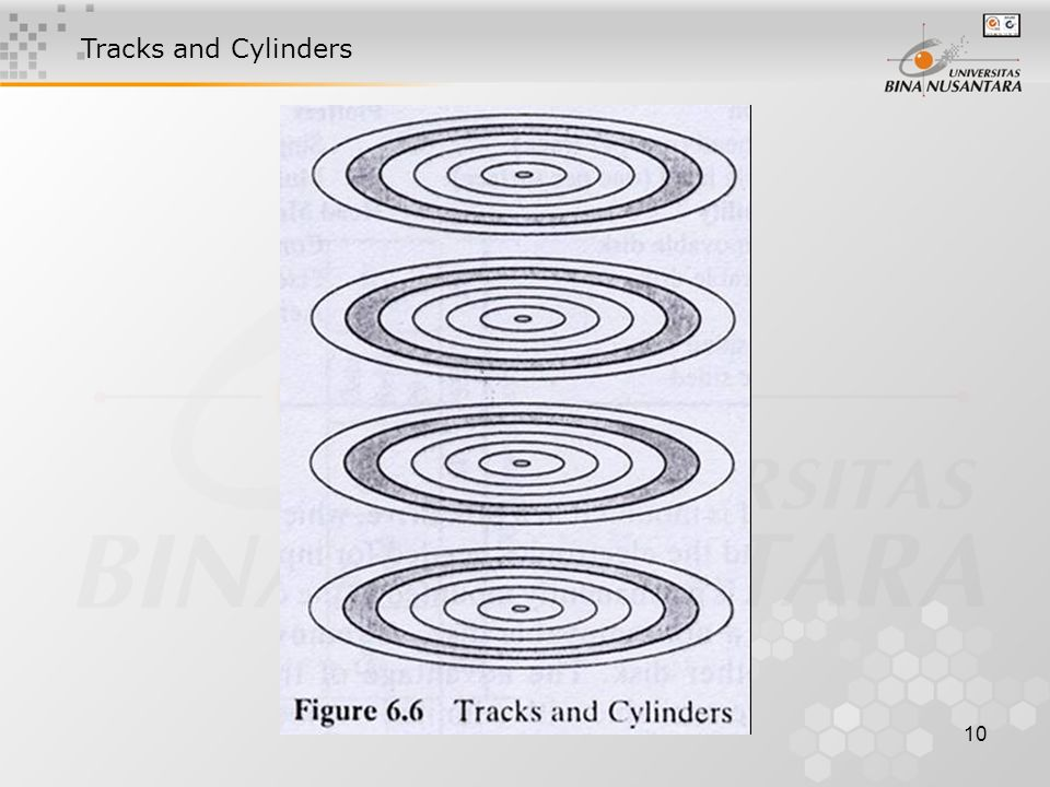 10 Tracks and Cylinders
