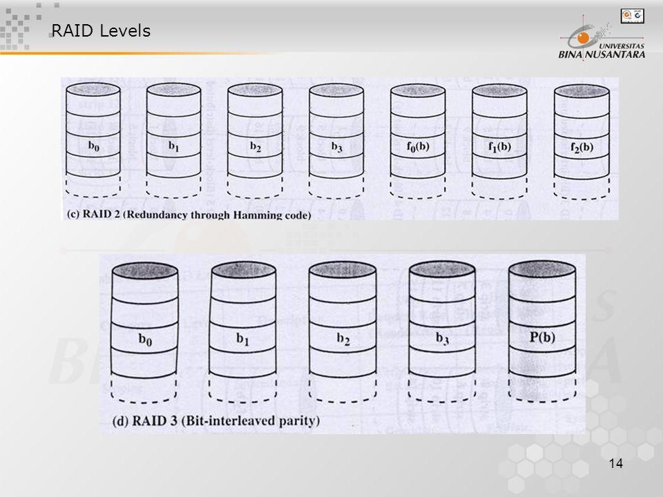 14 RAID Levels