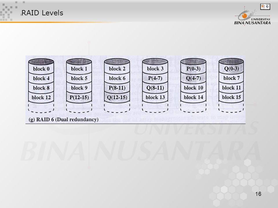 16 RAID Levels