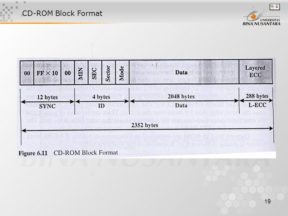 19 CD-ROM Block Format