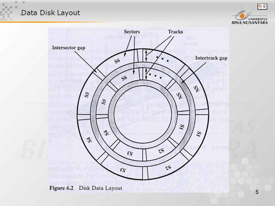 6 Disk Layout Method