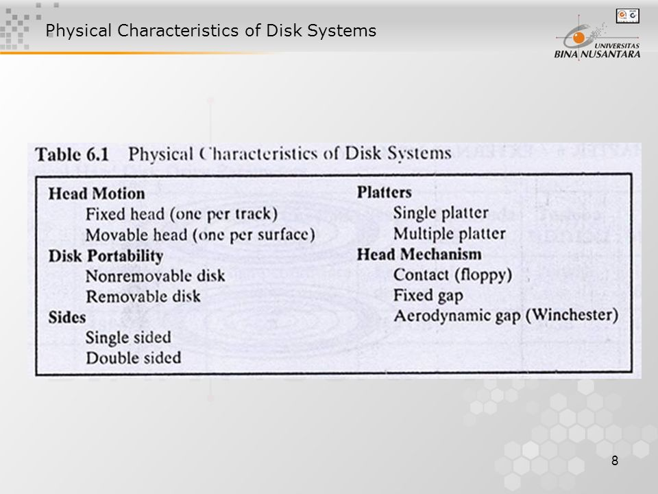 8 Physical Characteristics of Disk Systems