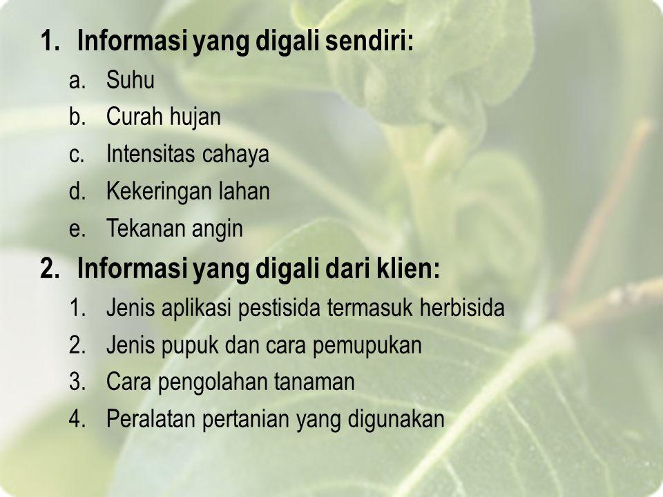1.Informasi yang digali sendiri: a.Suhu b.Curah hujan c.Intensitas cahaya d.Kekeringan lahan e.Tekanan angin 2.Informasi yang digali dari klien: 1.Jen