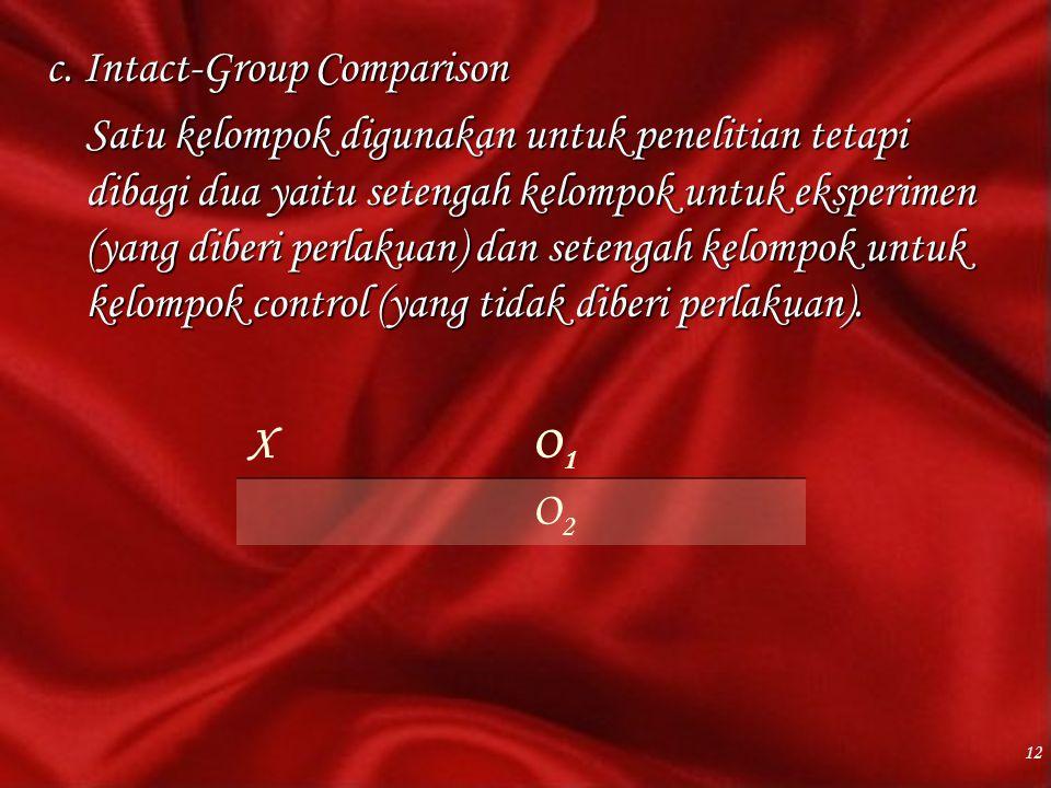 c. Intact-Group Comparison Satu kelompok digunakan untuk penelitian tetapi dibagi dua yaitu setengah kelompok untuk eksperimen (yang diberi perlakuan)