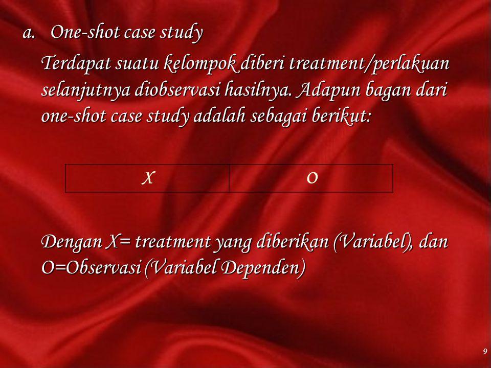 a.One-shot case study Terdapat suatu kelompok diberi treatment/perlakuan selanjutnya diobservasi hasilnya. Adapun bagan dari one-shot case study adala
