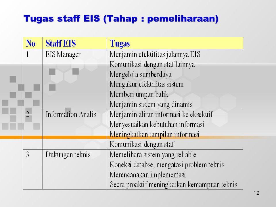 12 Tugas staff EIS (Tahap : pemeliharaan)
