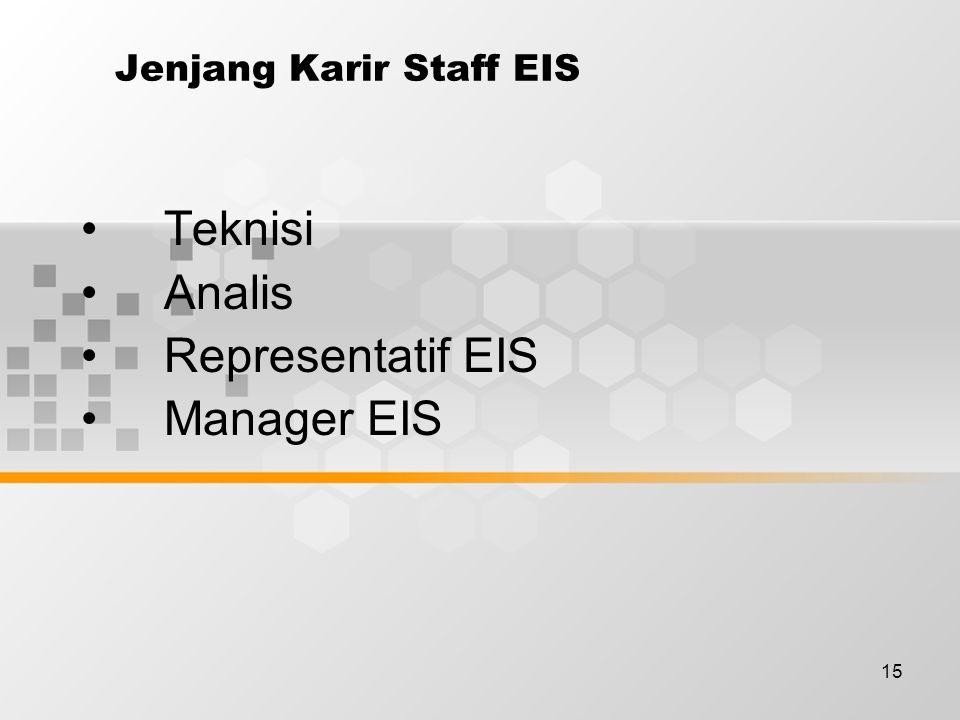 15 Jenjang Karir Staff EIS Teknisi Analis Representatif EIS Manager EIS