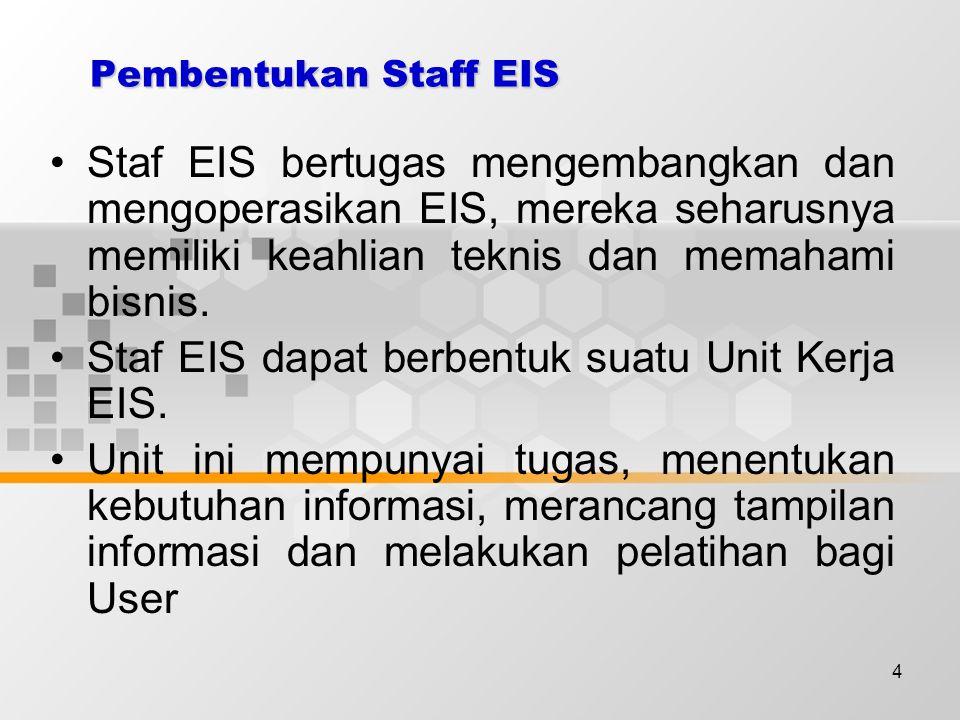 5 Pertimbangan membentuk staff EIS Beberapa pertimbangan pemilihan staff EIS : Antusias dalam mengembangkan sistem Mempunyai respek yang tinggi kepada eksekutif Memahami konsep layanan kepada pemakai Memahami bahwa pendefinisian kebutuhaninformasi eksekutif bukan sesuatu yang mudah