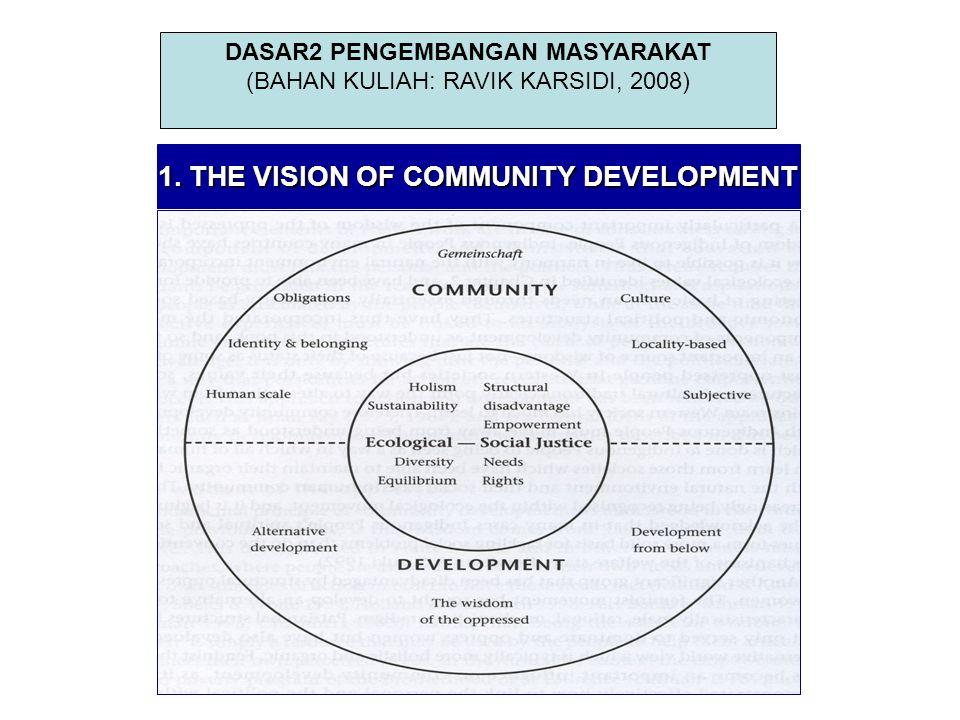 1. THE VISION OF COMMUNITY DEVELOPMENT DASAR2 PENGEMBANGAN MASYARAKAT (BAHAN KULIAH: RAVIK KARSIDI, 2008)