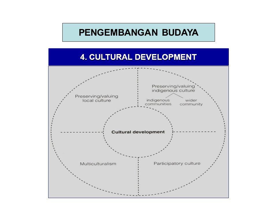 4. CULTURAL DEVELOPMENT PENGEMBANGAN BUDAYA