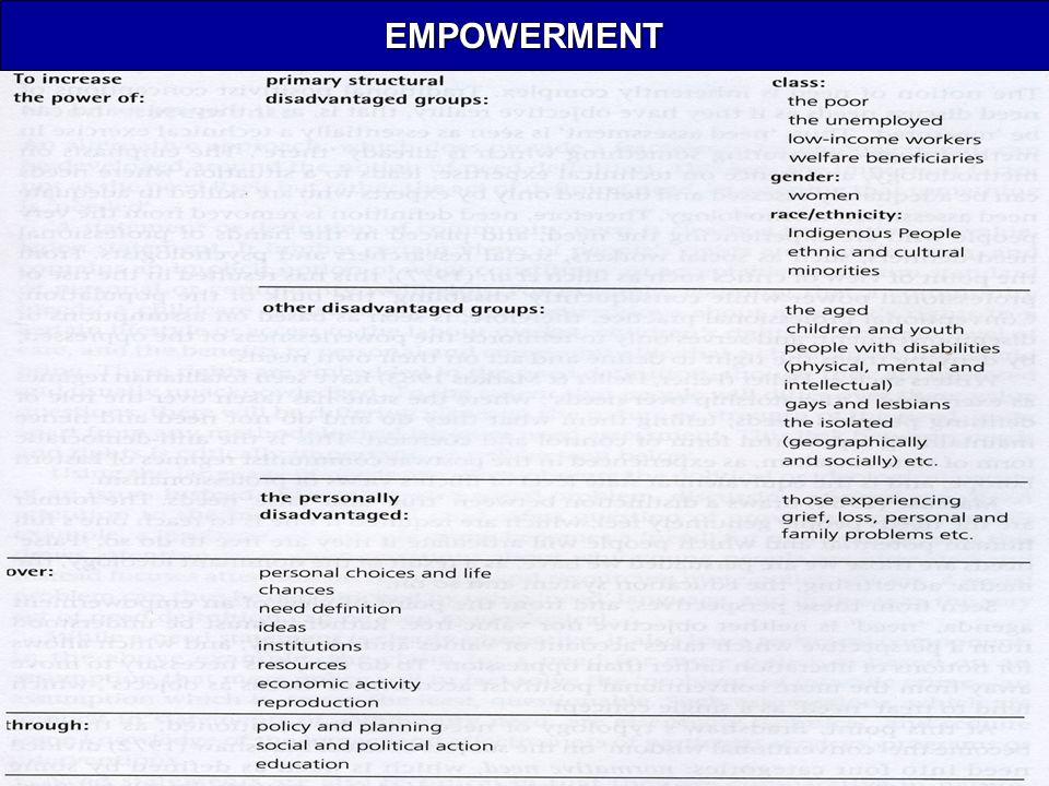 Penerapan CD dalam Masykt Prinsip2 CD Praktek dalam bidang Pembangunan (angkat kasus ttt.) 1.