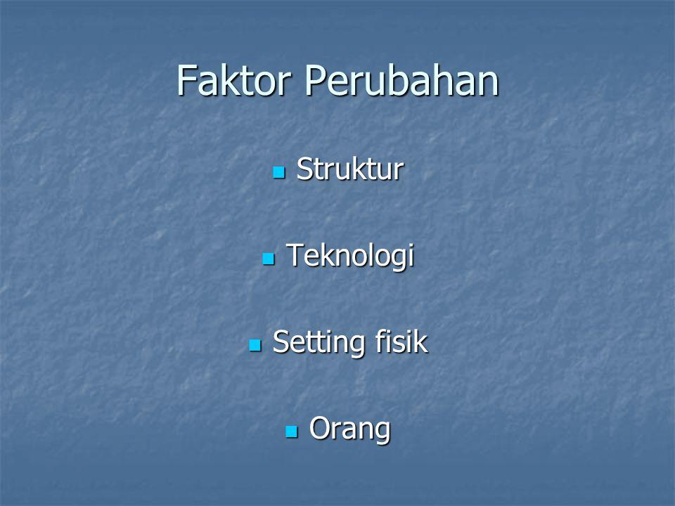 Faktor Perubahan Struktur Struktur Teknologi Teknologi Setting fisik Setting fisik Orang Orang