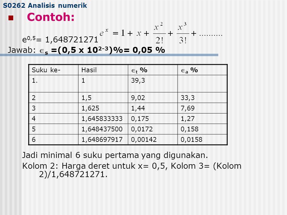 S0262 Analisis numerik Contoh: e 0,5 = 1,648721271 Jawab:  s =(0,5 x 10 2-3 )%= 0,05 % Jadi minimal 6 suku pertama yang digunakan. Kolom 2: Harga der