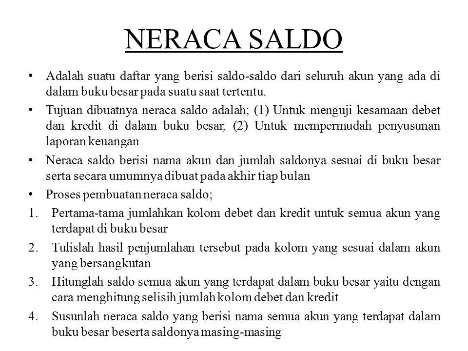 NERACA SALDO Adalah suatu daftar yang berisi saldo-saldo dari seluruh akun yang ada di dalam buku besar pada suatu saat tertentu. Tujuan dibuatnya ner