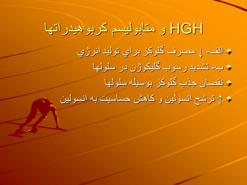 HGH و متابوليسم كربوهيدراتها الف - ↓ مصرف گلوكز براي توليد انرژي ب - تشديد رسوب گليكوژن در سلولها نقصان جذب گلوكز بوسيله سلولها ↑ ترشح انسولين و كاهش حساسيت به انسولين