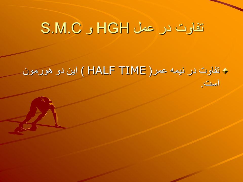 تفاوت در عمل HGH و S.M.C تفاوت در نيمه عمر ( HALF TIME ) اين دو هورمون است.