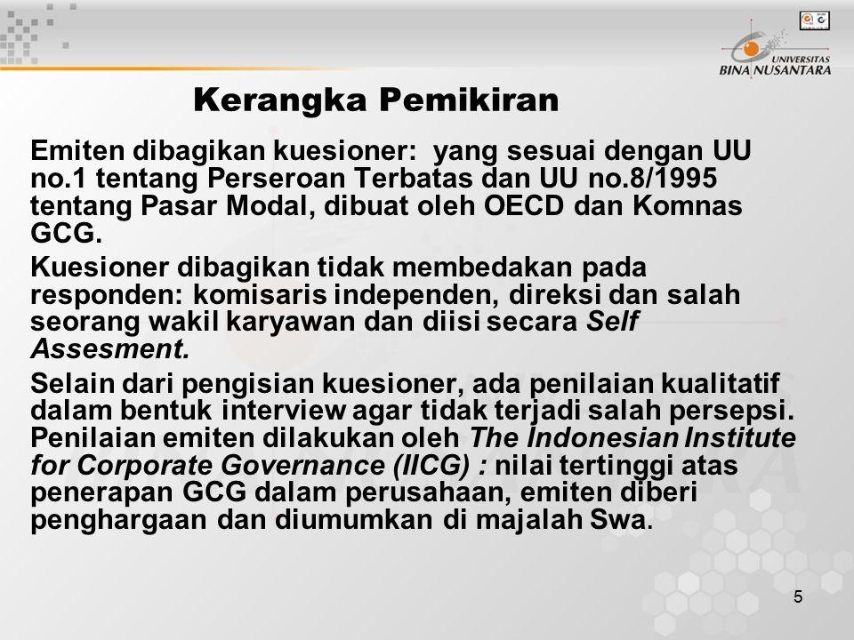 5 Kerangka Pemikiran Emiten dibagikan kuesioner: yang sesuai dengan UU no.1 tentang Perseroan Terbatas dan UU no.8/1995 tentang Pasar Modal, dibuat oleh OECD dan Komnas GCG.