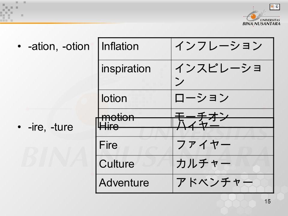 15 -ation, -otion -ire, -ture Inflation インフレーション inspiration インスピレーショ ン lotion ローション motion モーチオン Hire ハイヤー Fire ファイヤー Culture カルチャー Adventure アドベンチャー