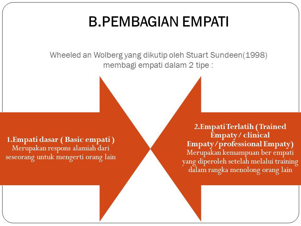 B.PEMBAGIAN EMPATI Wheeled an Wolberg yang dikutip oleh Stuart Sundeen(1998) membagi empati dalam 2 tipe : 1.Empati dasar ( Basic empati ) Merupakan r