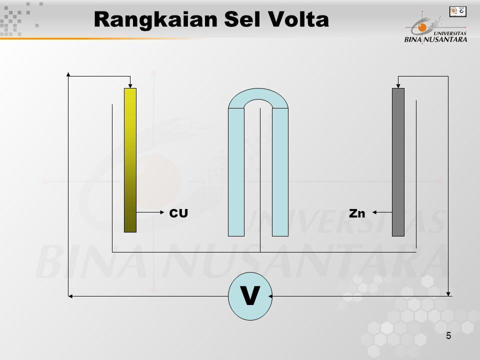 5 Rangkaian Sel Volta V CUZn