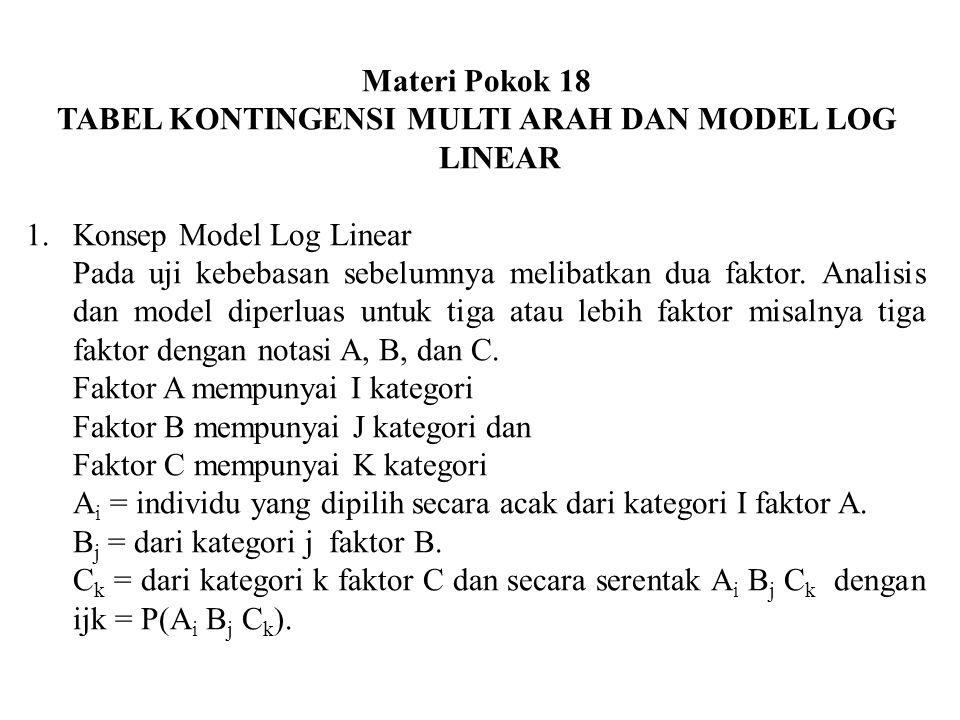 Materi Pokok 18 TABEL KONTINGENSI MULTI ARAH DAN MODEL LOG LINEAR 1.Konsep Model Log Linear Pada uji kebebasan sebelumnya melibatkan dua faktor.