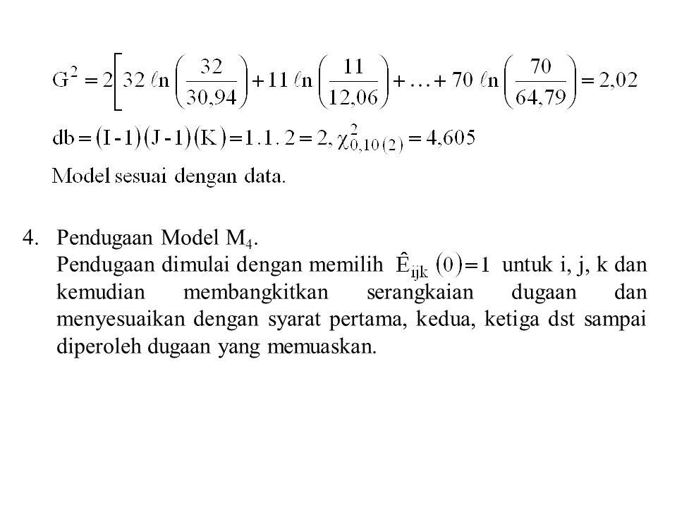 4.Pendugaan Model M 4.
