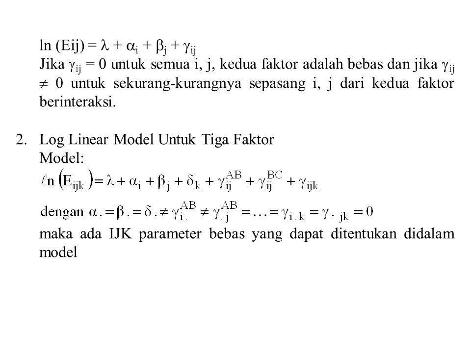ln (Eij) = +  i +  j +  ij Jika  ij = 0 untuk semua i, j, kedua faktor adalah bebas dan jika  ij  0 untuk sekurang-kurangnya sepasang i, j dari kedua faktor berinteraksi.