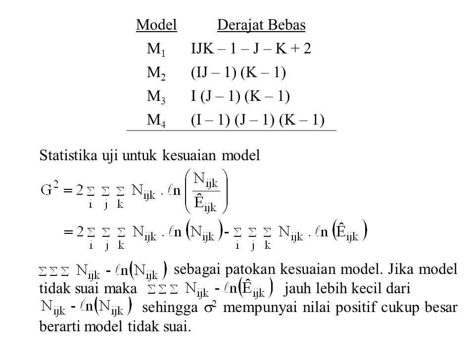 ModelDerajat Bebas M1M1 IJK – 1 – J – K + 2 M2M2 (IJ – 1) (K – 1) M3M3 I (J – 1) (K – 1) M4M4 (I – 1) (J – 1) (K – 1) Statistika uji untuk kesuaian model sebagai patokan kesuaian model.