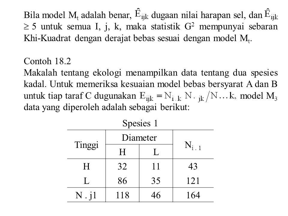 Bila model M t adalah benar, dugaan nilai harapan sel, dan  5 untuk semua I, j, k, maka statistik G 2 mempunyai sebaran Khi-Kuadrat dengan derajat bebas sesuai dengan model M t.
