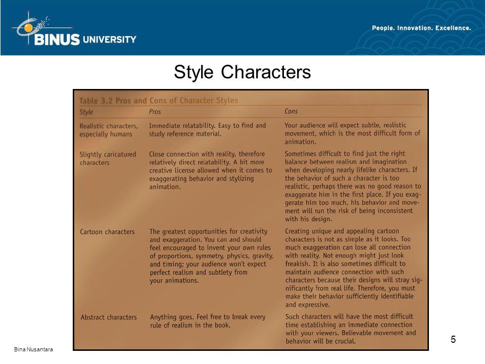 Bina Nusantara Style Characters 5