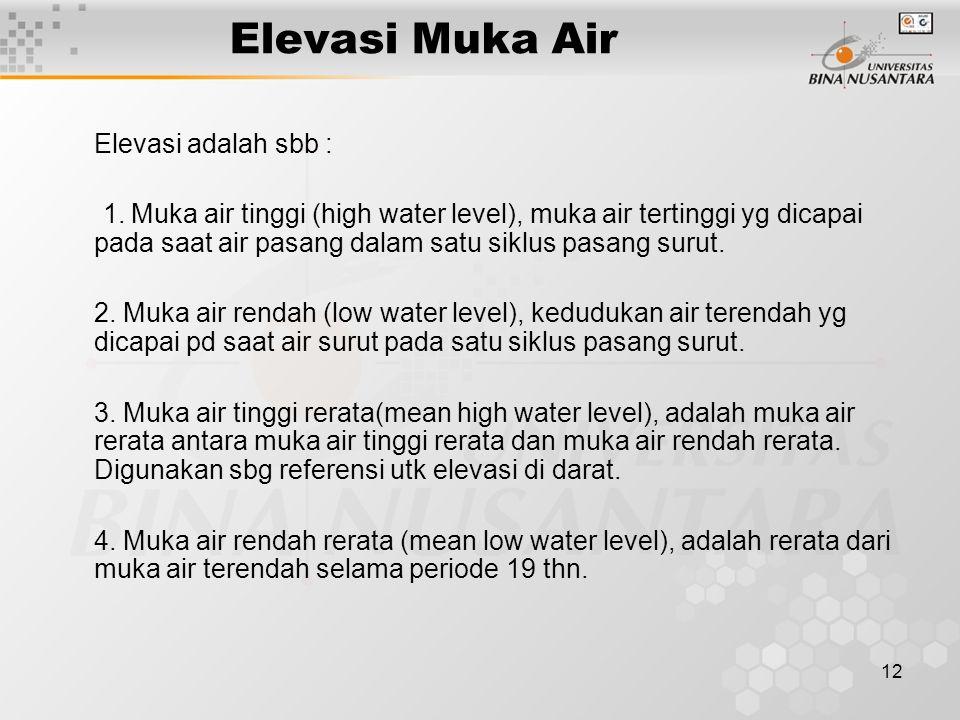 12 Elevasi Muka Air Elevasi adalah sbb : 1. Muka air tinggi (high water level), muka air tertinggi yg dicapai pada saat air pasang dalam satu siklus p
