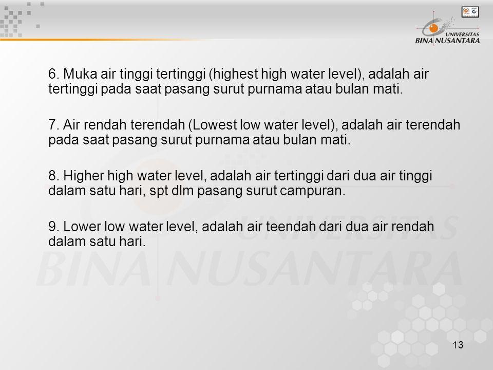 13 6. Muka air tinggi tertinggi (highest high water level), adalah air tertinggi pada saat pasang surut purnama atau bulan mati. 7. Air rendah terenda