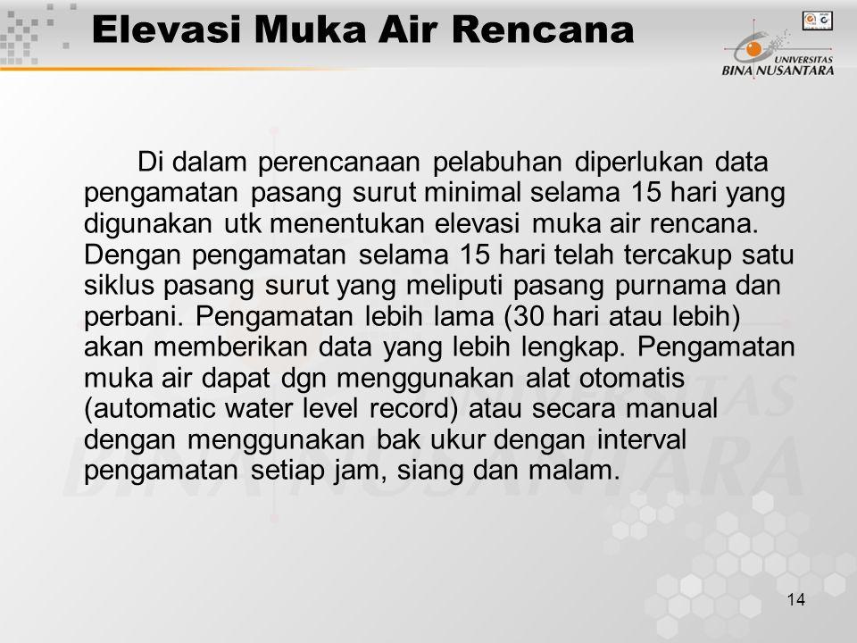 14 Elevasi Muka Air Rencana Di dalam perencanaan pelabuhan diperlukan data pengamatan pasang surut minimal selama 15 hari yang digunakan utk menentuka