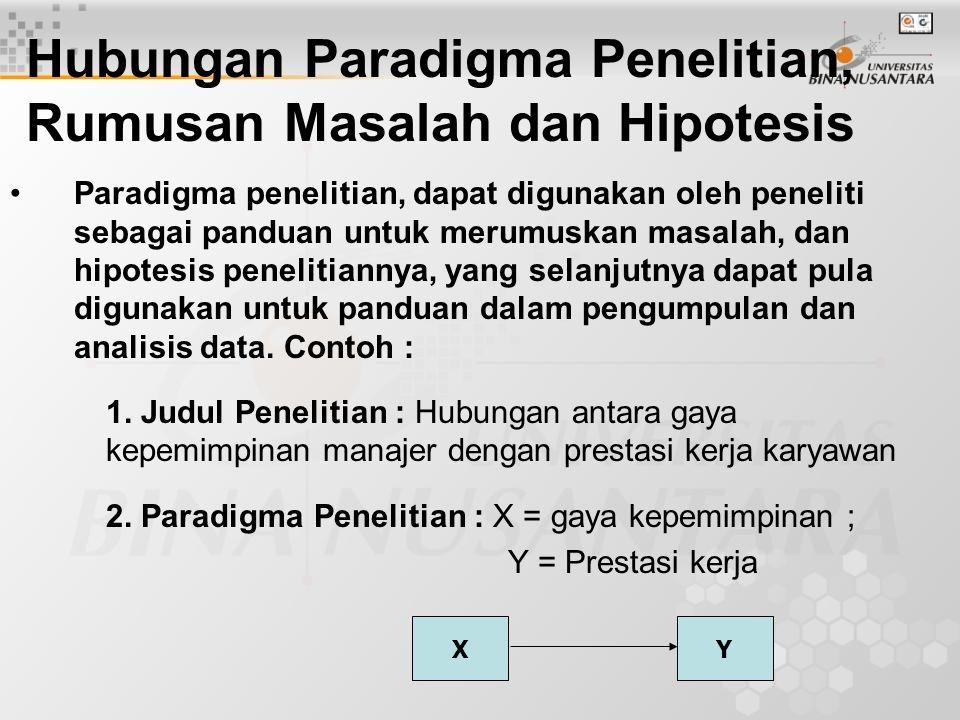 Hubungan Paradigma Penelitian, Rumusan Masalah dan Hipotesis Paradigma penelitian, dapat digunakan oleh peneliti sebagai panduan untuk merumuskan masa