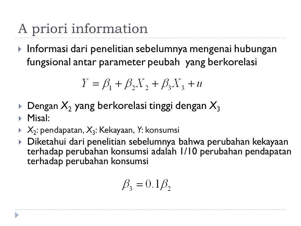 A priori information  Informasi dari penelitian sebelumnya mengenai hubungan fungsional antar parameter peubah yang berkorelasi  Dengan X 2 yang berkorelasi tinggi dengan X 3  Misal:  X 2 : pendapatan, X 3 : Kekayaan, Y: konsumsi  Diketahui dari penelitian sebelumnya bahwa perubahan kekayaan terhadap perubahan konsumsi adalah 1/10 perubahan pendapatan terhadap perubahan konsumsi