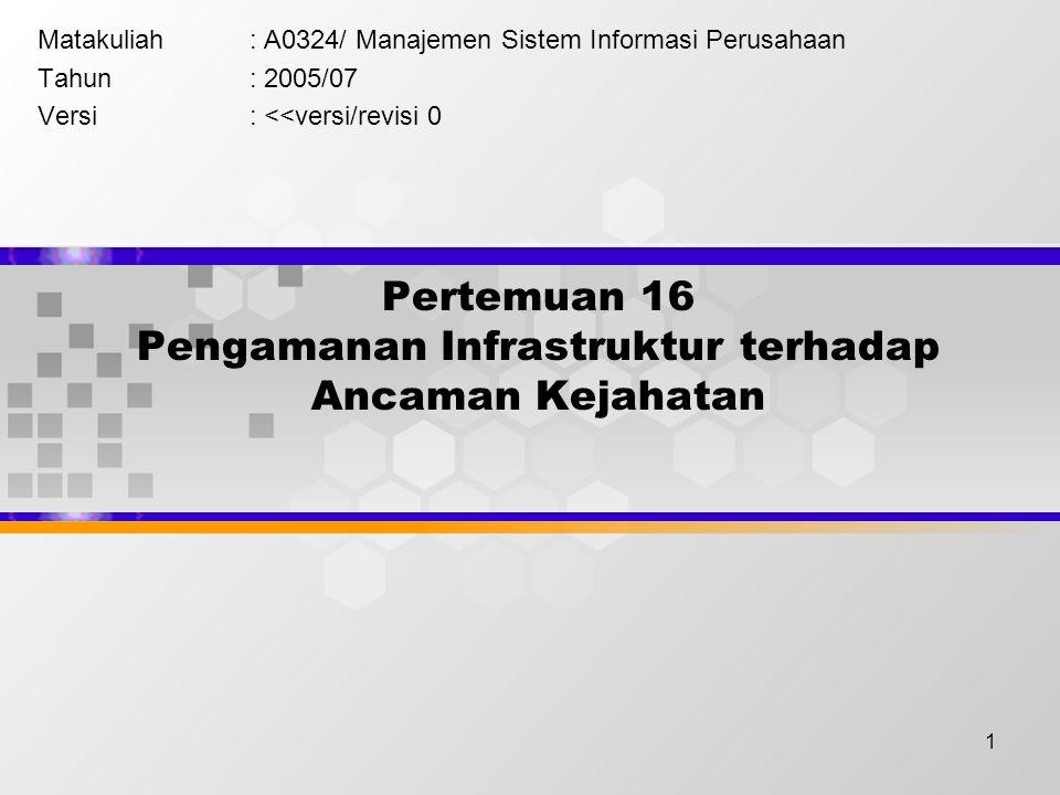 1 Pertemuan 16 Pengamanan Infrastruktur terhadap Ancaman Kejahatan Matakuliah: A0324/ Manajemen Sistem Informasi Perusahaan Tahun: 2005/07 Versi: <<ve
