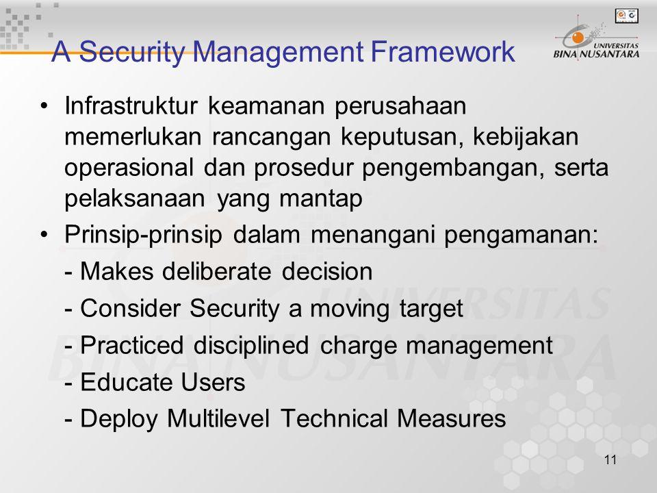 11 A Security Management Framework Infrastruktur keamanan perusahaan memerlukan rancangan keputusan, kebijakan operasional dan prosedur pengembangan,