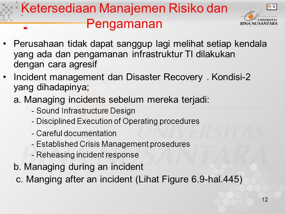 12 Ketersediaan Manajemen Risiko dan Pengamanan Perusahaan tidak dapat sanggup lagi melihat setiap kendala yang ada dan pengamanan infrastruktur TI dilakukan dengan cara agresif Incident management dan Disaster Recovery.