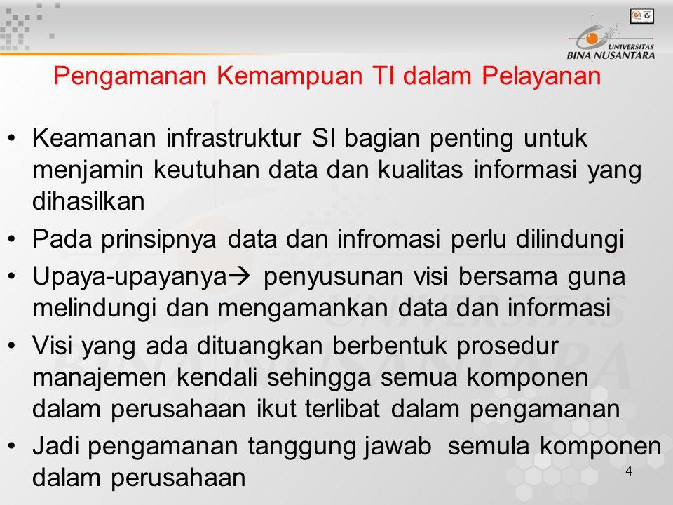 4 Pengamanan Kemampuan TI dalam Pelayanan Keamanan infrastruktur SI bagian penting untuk menjamin keutuhan data dan kualitas informasi yang dihasilkan