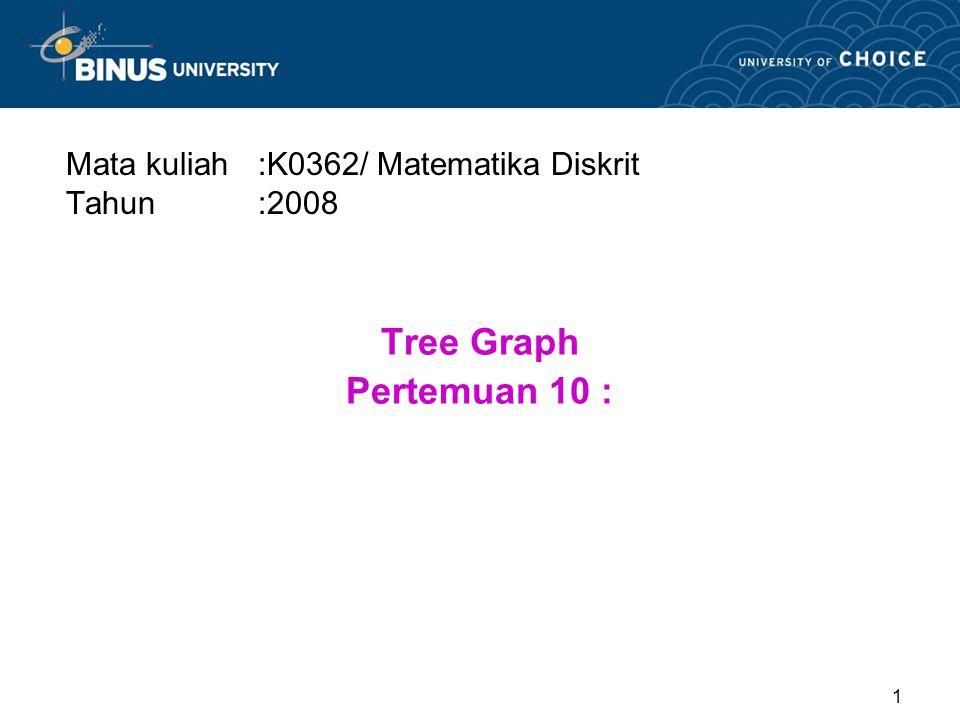 1 Mata kuliah:K0362/ Matematika Diskrit Tahun:2008 Tree Graph Pertemuan 10 :