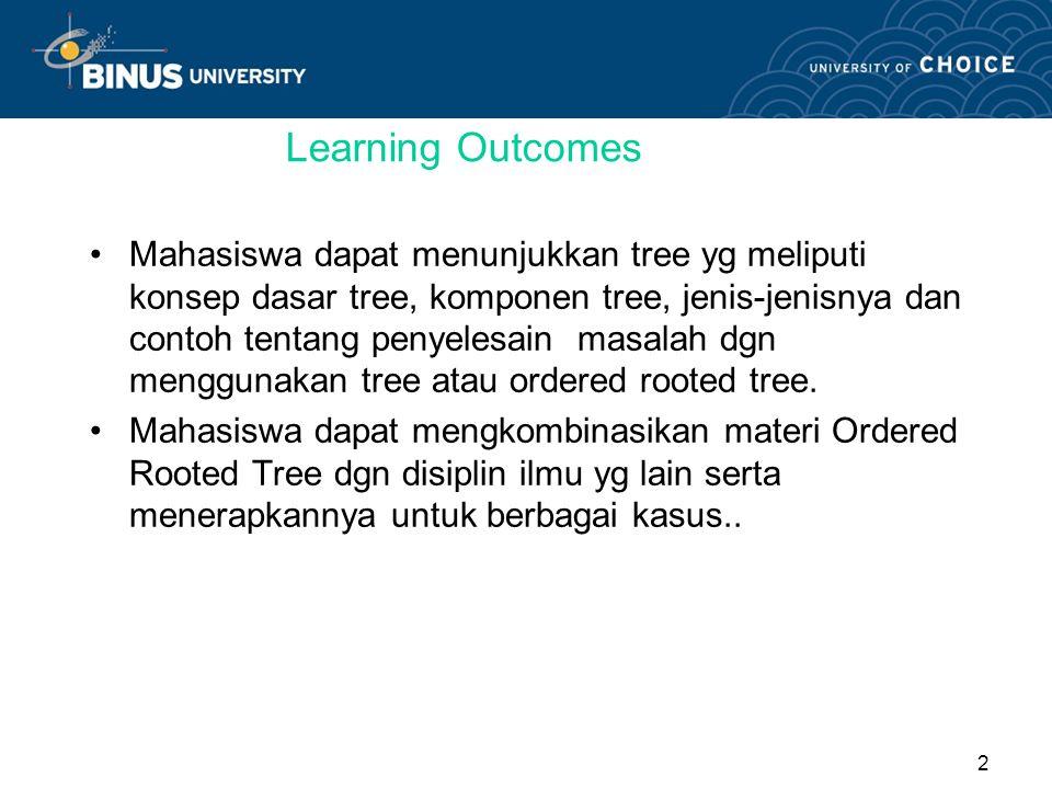 2 Learning Outcomes Mahasiswa dapat menunjukkan tree yg meliputi konsep dasar tree, komponen tree, jenis-jenisnya dan contoh tentang penyelesain masal