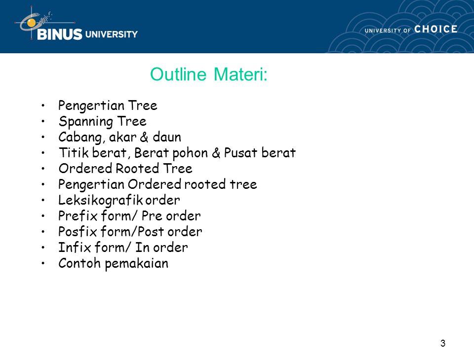 3 Outline Materi: Pengertian Tree Spanning Tree Cabang, akar & daun Titik berat, Berat pohon & Pusat berat Ordered Rooted Tree Pengertian Ordered root