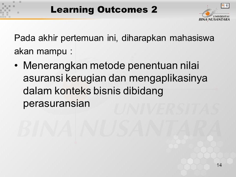 14 Learning Outcomes 2 Pada akhir pertemuan ini, diharapkan mahasiswa akan mampu : Menerangkan metode penentuan nilai asuransi kerugian dan mengaplika