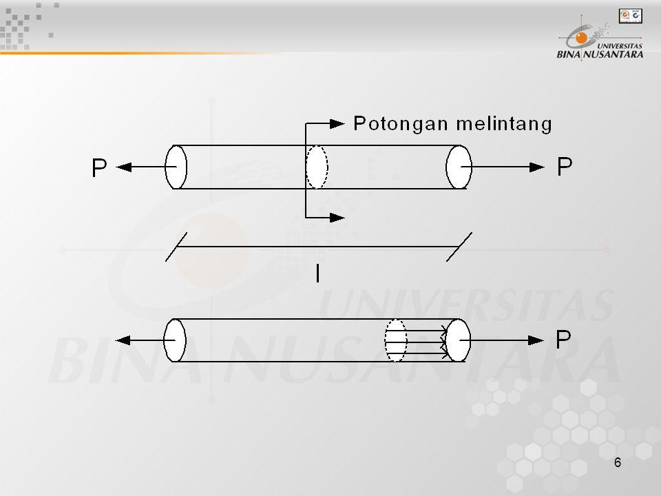 7 Gaya P aksial yang bekerja di penampang adalah resultan dari tegangan yang terdistribusi kontinu P = intensitas  dikalikan dengan luas penampang A dari batang tersebut